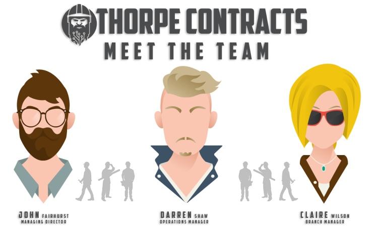 Thorpe Meet The Team